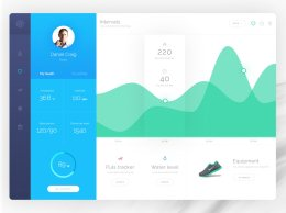 Hygea Dashboard PSD Template 免费下载新的Hygea仪表板PSD模板