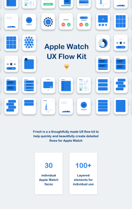 watchOS 体验流程线框图套装下载( Wireframe Kits,For Sketch)
